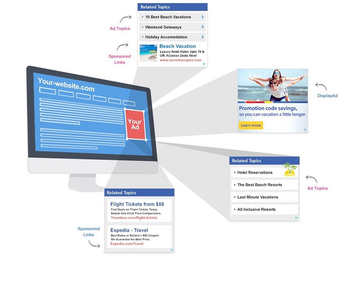 The USP of why @medianetads work IMO: Native, contextual, responsive, and good-looking! #bloggers #makemoneyblogging